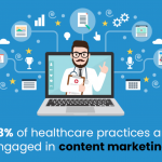 SEO Marketing For Doctors